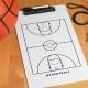 מאמני כדורסל – כך בונים שחקן אמיתי